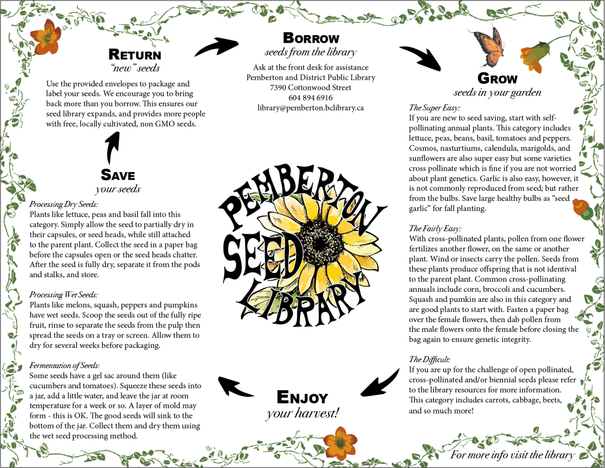 Seed-Library.png